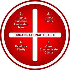 org health model